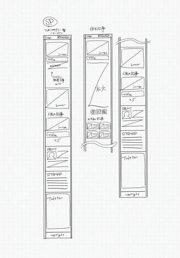 スマホサイト設計