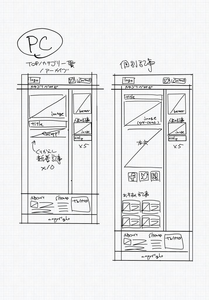 PCサイト設計
